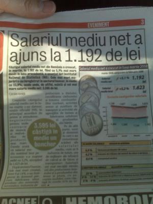 El salario medio en Rumania